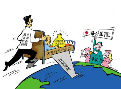 两院士:中国常见癌症治疗水平并不逊于美国