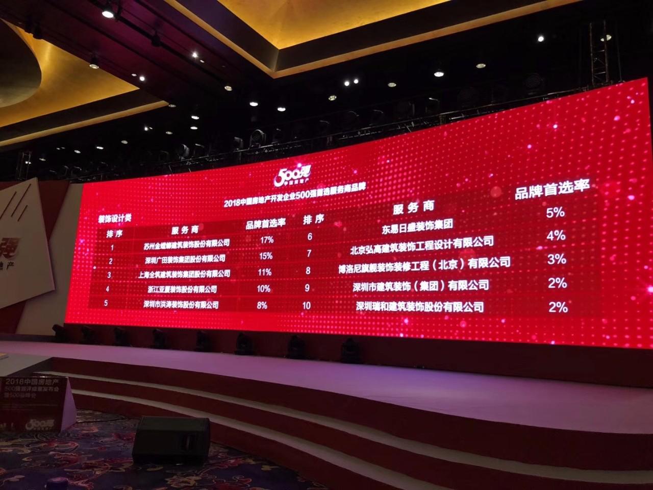 2017-2018年度中国房地产开发企业500强首选品牌榜单颁布 全筑股份再获殊荣