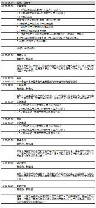 【2018北京车展】2018北京车展高峰论坛将召开