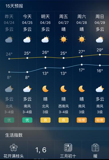 互联网+气象  让天气预报不再仅仅是天气