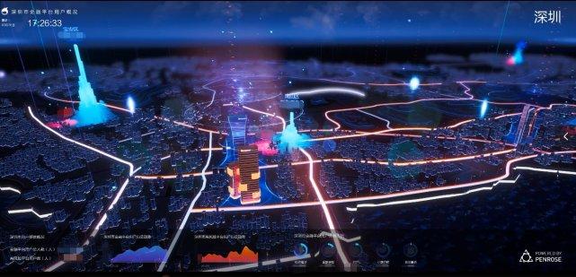 腾讯安全携手深圳金融办打造金融安全大数据平台