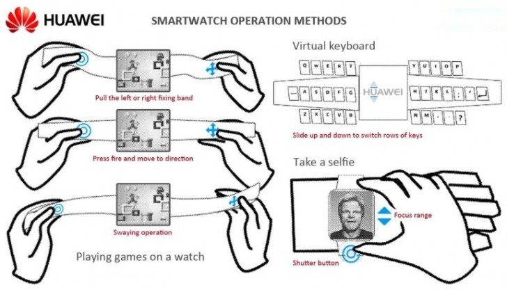 """华为获游戏智能手表专利 自拍""""吃鸡""""都可以?"""