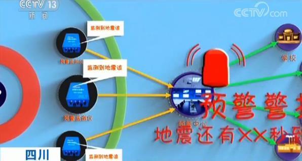 四川开通电视地震预警服务 可提前几十秒通知用户避险