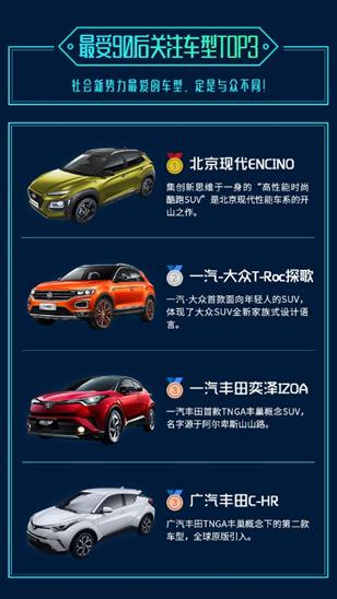 喜马拉雅FM 2018汽车新声活引领者榜单发布