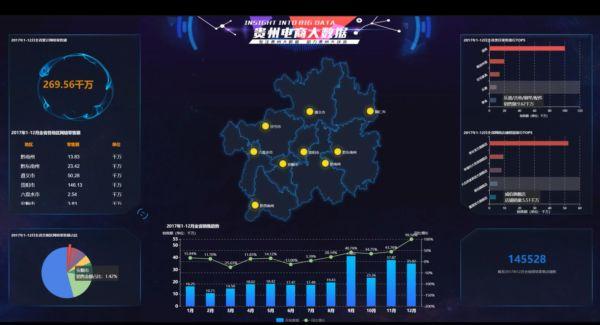 助攻黔货出山 贵州电子商务云利用大数据扶贫