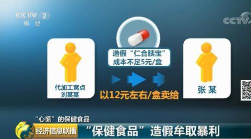 """央视曝光""""仁合胰宝""""保健品:含致命禁药 涉及12亿大漠谣定妆照"""