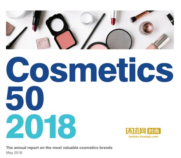 别瞎涂脸了,到底全球公认最有品质的化妆品品牌是哪些?