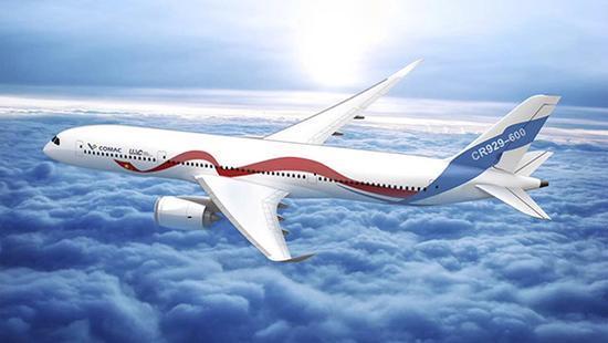对标波音787 CR929正研制预计2025年前后首飞