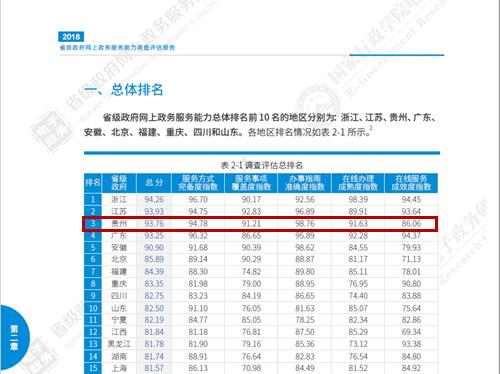 """大数据+政务云 打造贵州智慧政府""""新名片"""""""