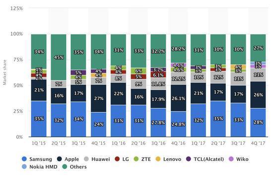 攻占欧洲 是华为小米们打入全球市场的关键战役