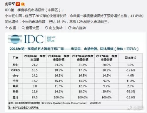 小米上市遇拦路虎:千亿美元估值会被酷派影响多少?