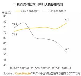 外媒:百度帮助日本企业更懂中国消费者