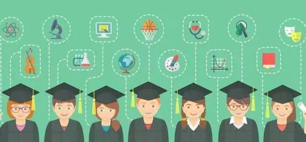 重庆22个学科进入世界ESI排名前1%