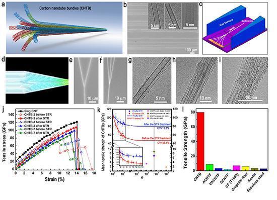 清华研发超长碳纳米管束 拉伸强度秒杀所有纤维