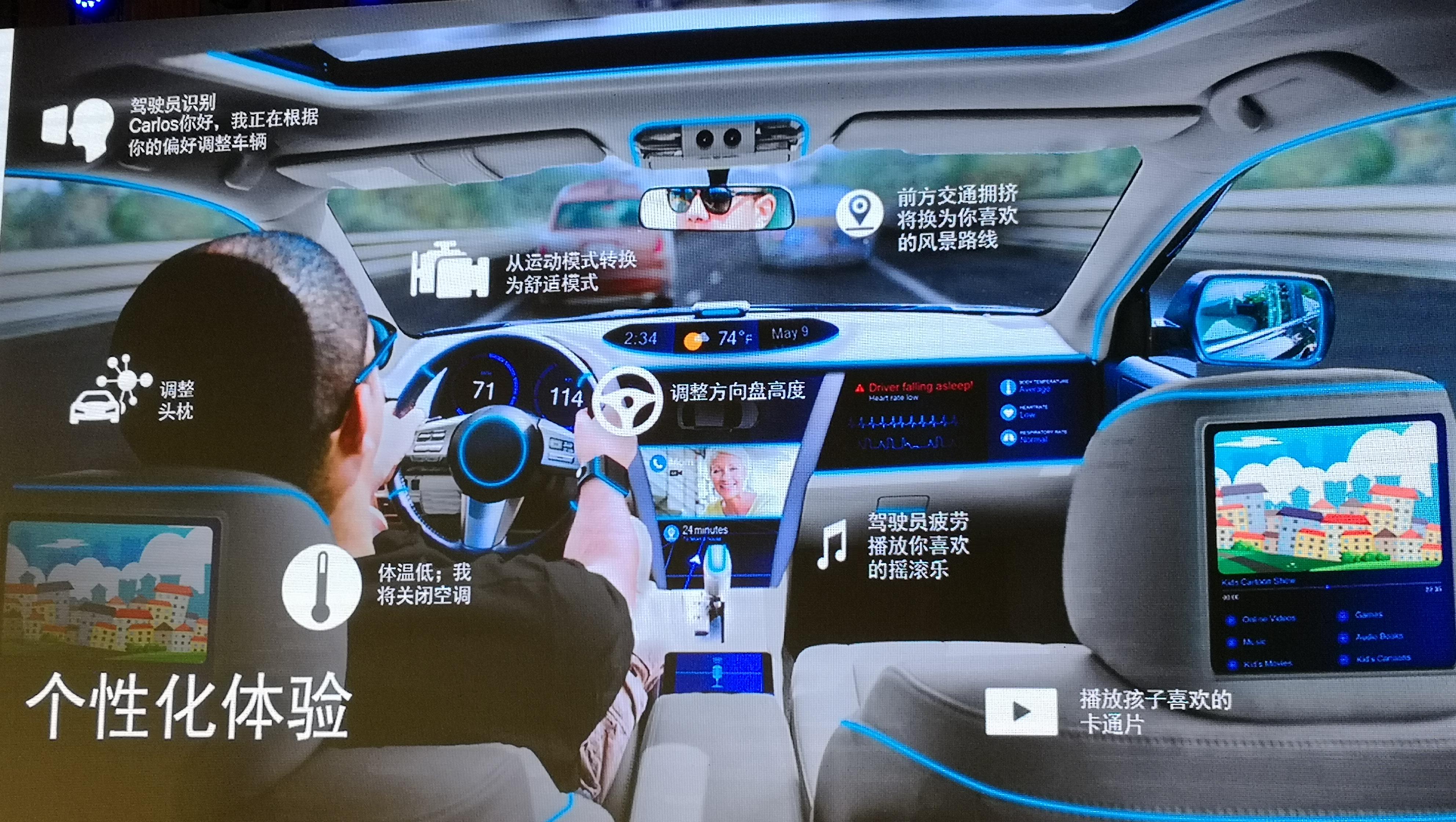 同样在出行场景中,未来将能体验许多个性化的服务。当人工智能发现驾驶人进入疲劳状态时,会自动播放他喜欢的摇滚乐,同时,AI将侦测人体温度并自动进行车内调温、依照你的体型为你自动调整头枕在最舒适的状态。