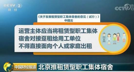 北京推进这类房源供应 可由闲置厂房酒店改建(图)