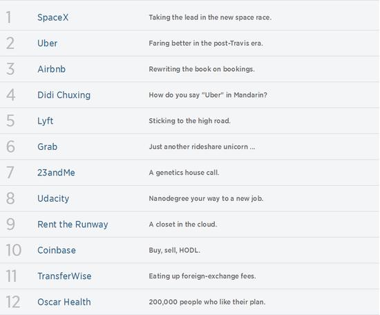 """美媒发""""颠覆者""""榜单:SpaceX居首 滴滴小米上榜"""