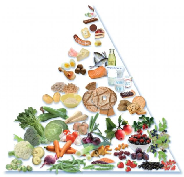 探寻健康指数极高的北欧人的饮食文化