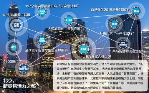 """北京老字号接入阿里""""一小时达"""":聊聊天就收货了"""