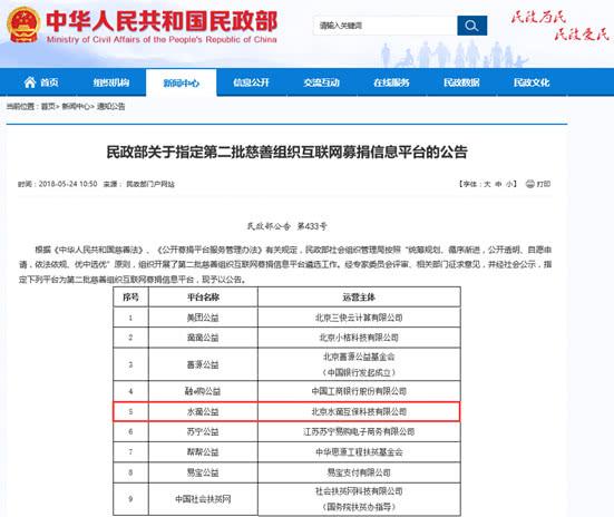 新互联网公募信息平台名单:滴滴、水滴公司等上榜