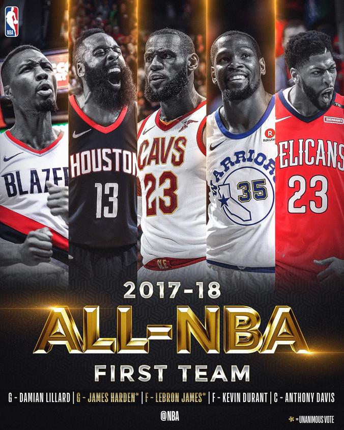 NBA最佳阵容:东西詹全票 利拉德KD浓眉入一阵