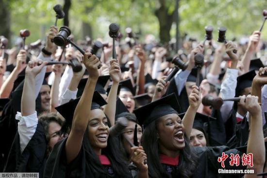 哈佛毕业生调查:逾半数人预计年收入超7万美元