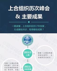 上海合作组织17年不平凡历程