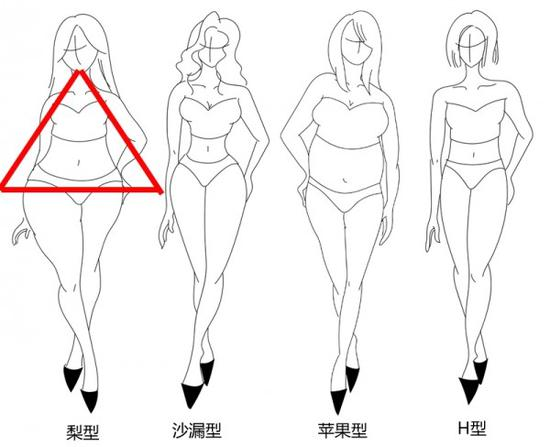 胯大腿又粗 夏天怎么把梨形的自己越穿越瘦