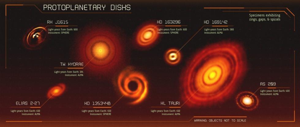 科学家想看见遥远行星如何形成 难度超乎想象