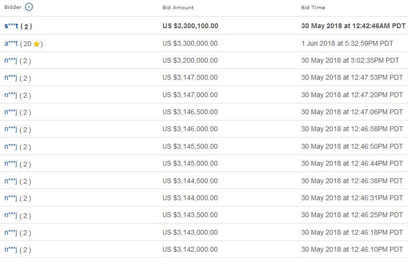 跟巴菲特吃一顿午餐有多贵?今年要花2112万元