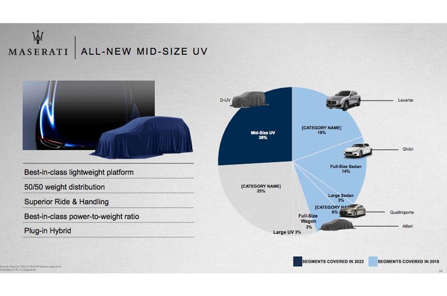 玛莎拉蒂五年内将推出六款新车 包括全新超跑与纯电动车