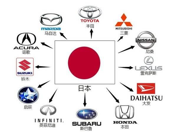 日本多家车企抱团取暖 共同研发纯电动力总成