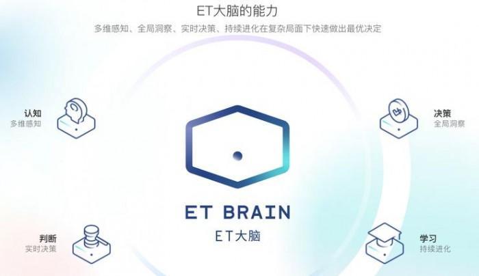 阿里云AI产品矩阵亮相 首次曝光AI产品家族