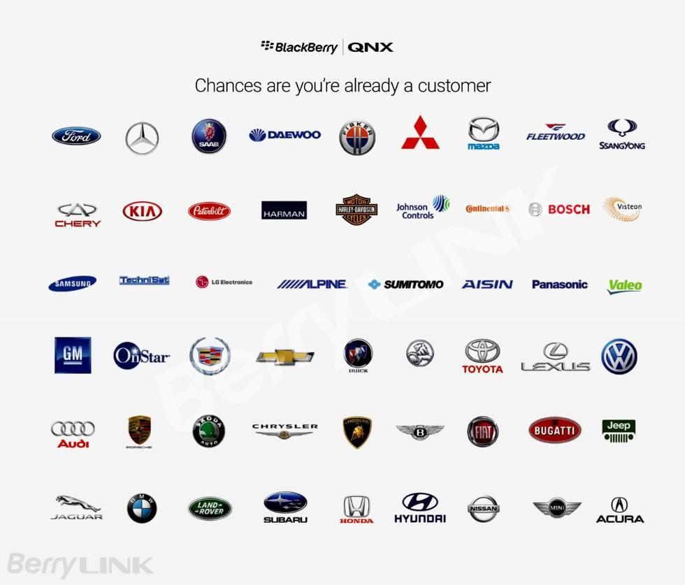 黑莓宣布全球已有超过1.2亿辆汽车搭载QNX技术