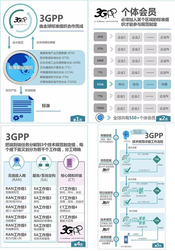 美媒:如果中国抢先建成5G网络 对美国威胁有多大