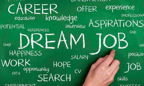 澳洲毕业生如何选择职业?专业领域就业增长