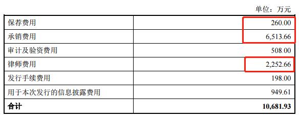 天圣制药四高管接连出事 华西证券保荐上市赚7000万