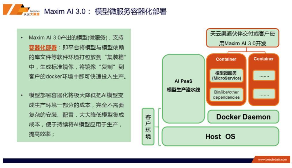 AI 赋能合作伙伴 天云共建DT时代生态服务体系