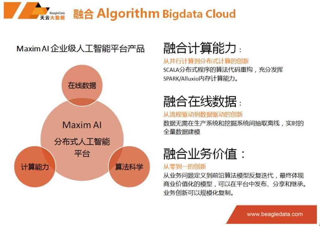 天云大数据MaximAI3.0:以Auto ML为客户赋能