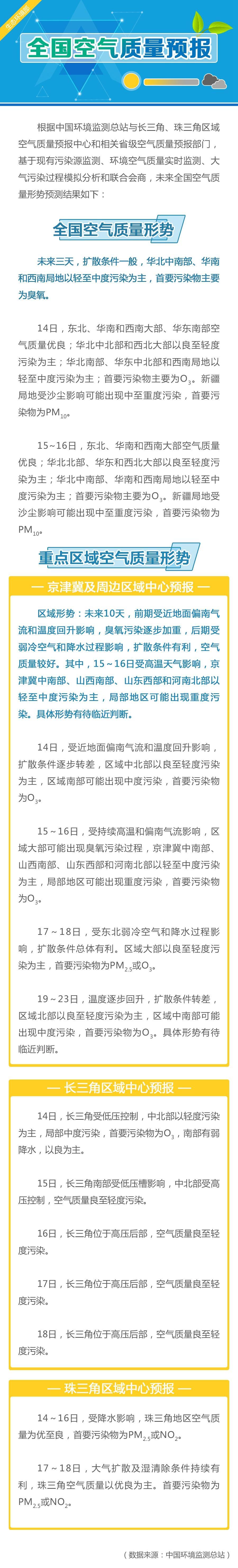 未来三天华北华南西南局地有轻至中度污染