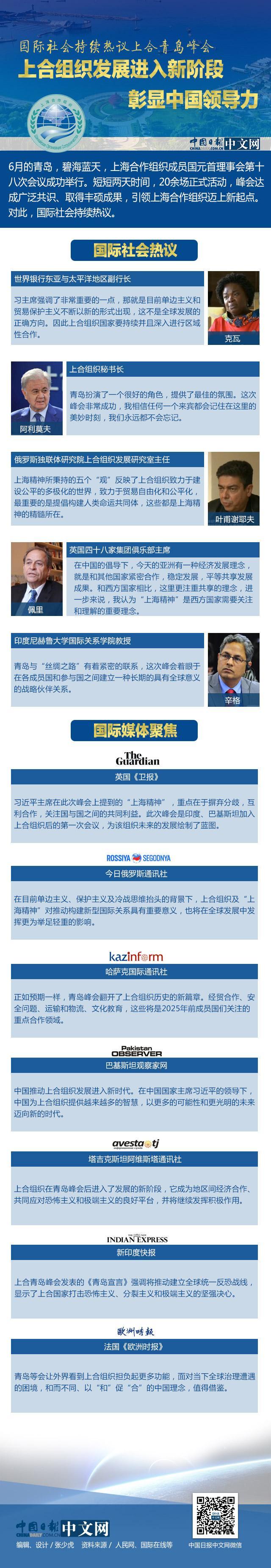 国际社会持续热议上合青岛峰会:上合组织发展进入新阶段 彰显中国领导力
