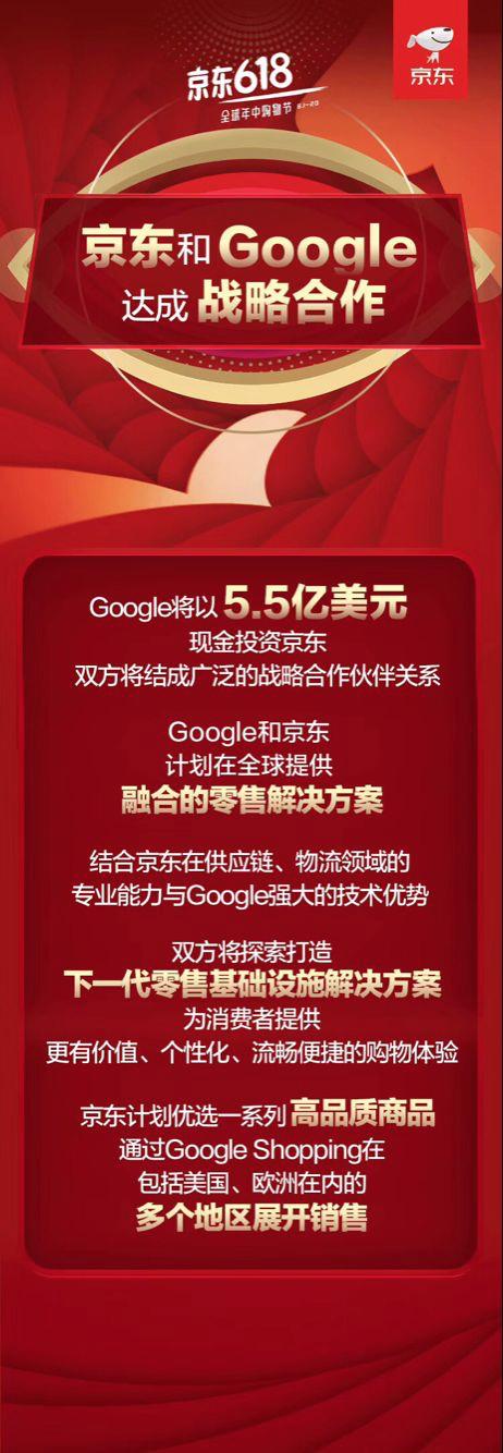 谷歌5.5亿美元入股京东 双方将展开战略合作