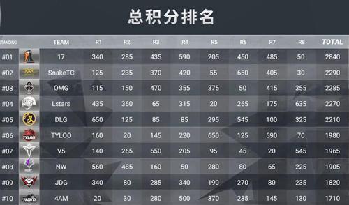 """""""17战队""""澳门电竞嘉年华称雄斗鱼全程蓝光画质高清直播"""