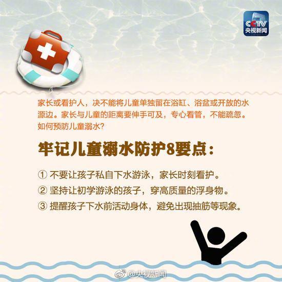 夏天到了 儿童溺水急救知识必须再看一遍