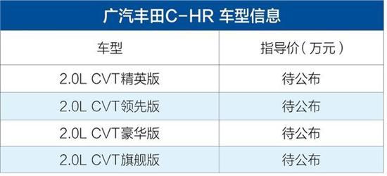 丰田C-HR配置曝光 推4款车型/搭2.0L动力