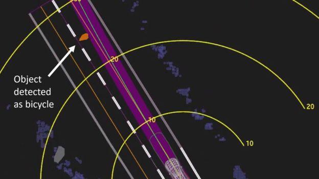 警方报告:优步无人驾驶车监管员分心 事故前看手机视频