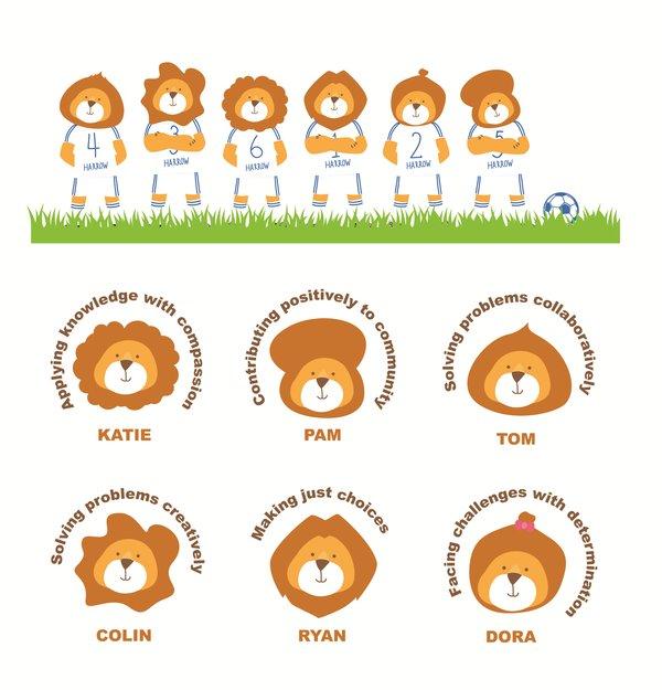 哈罗北京独创足球卡通:六个哈罗狮仔诠释领导力特质