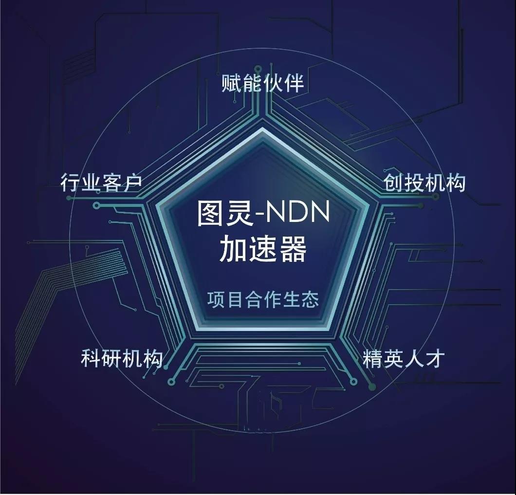 中国大数据基础设施平台——下一代数据网加速器在宁成立