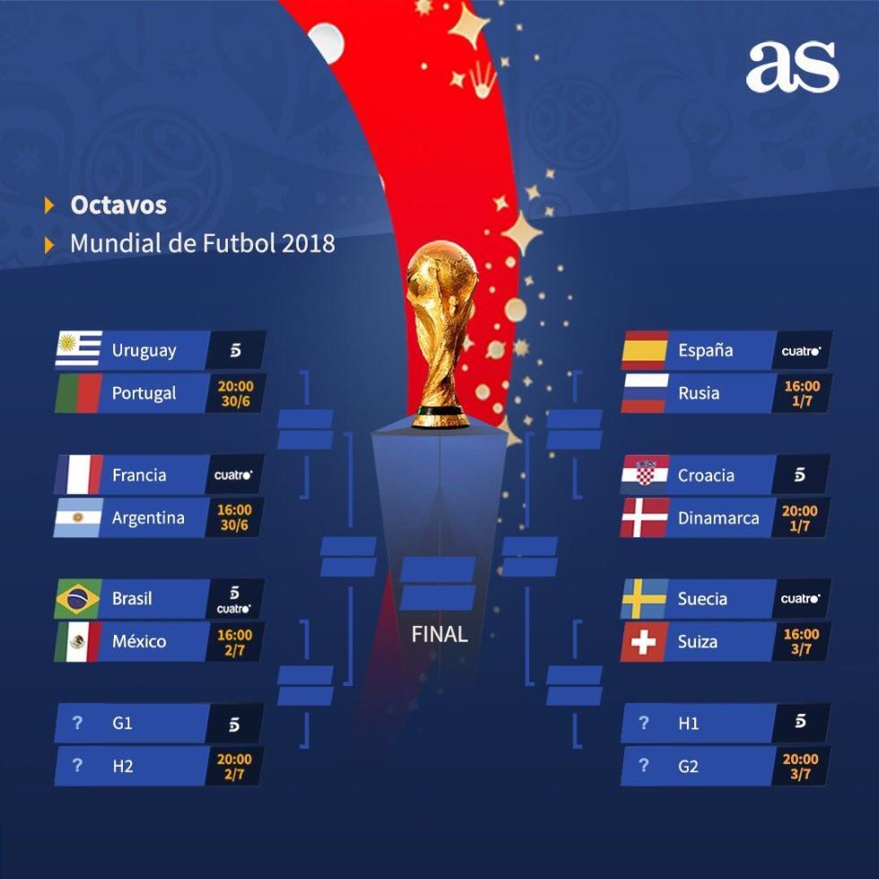 世界杯最强势大洲!三豪门出局 十六强仍霸占十席