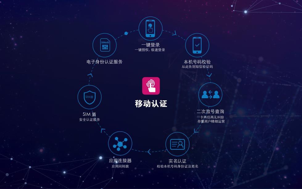 认证赋能 价值连接 2018移动认证开放合作高峰论坛在沪召开